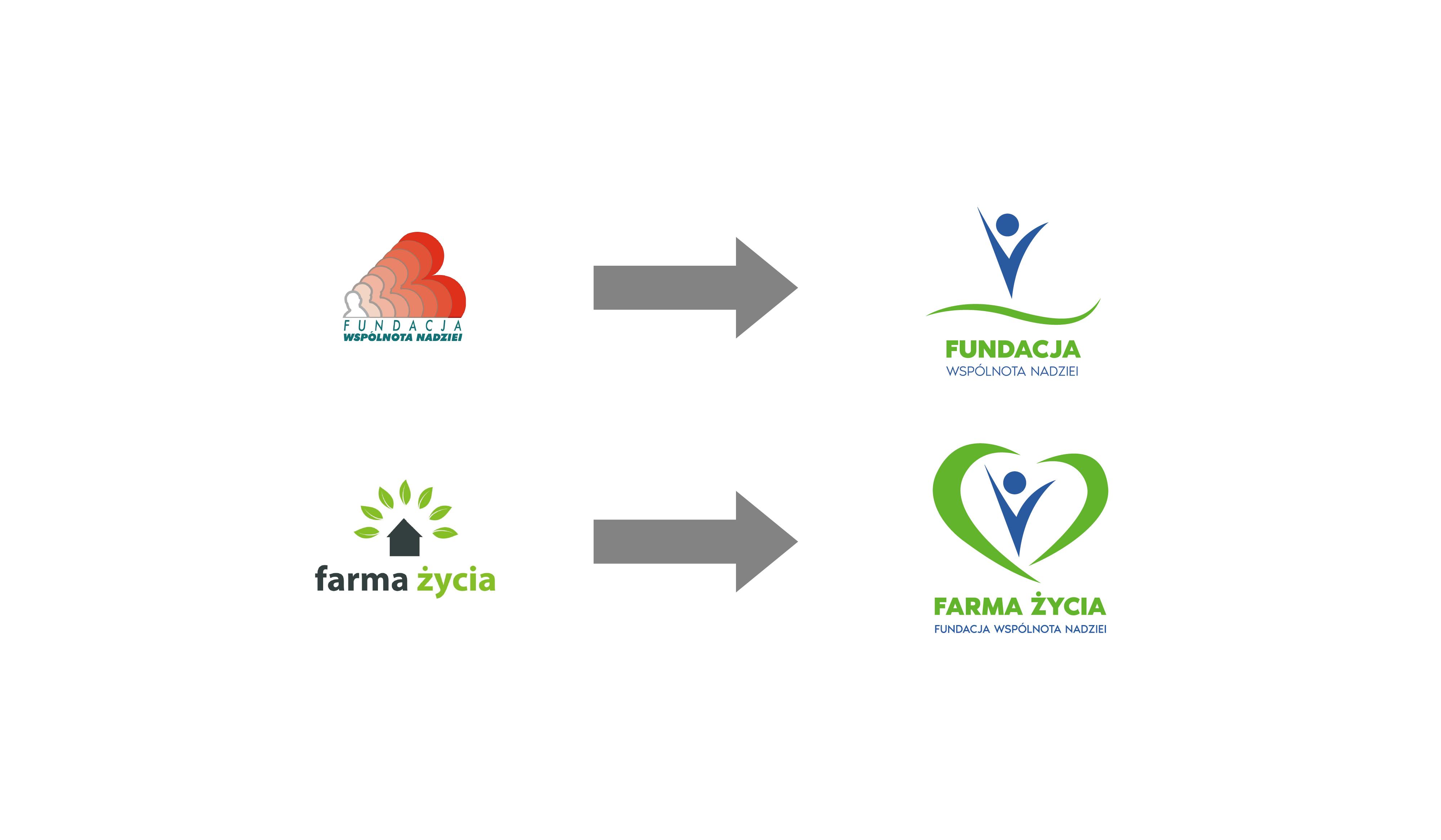 Nowa odsłona Fundacji Wspólnota Nadziei oraz Farmy Życia